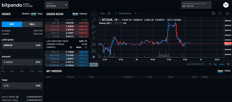 Los mejores exchanges para trading de Bitcoin