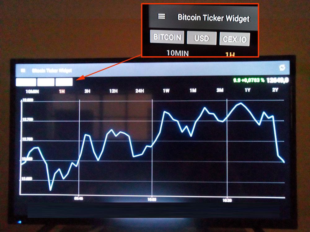 ganar dinero con las caídas y subidas del Bitcoin.