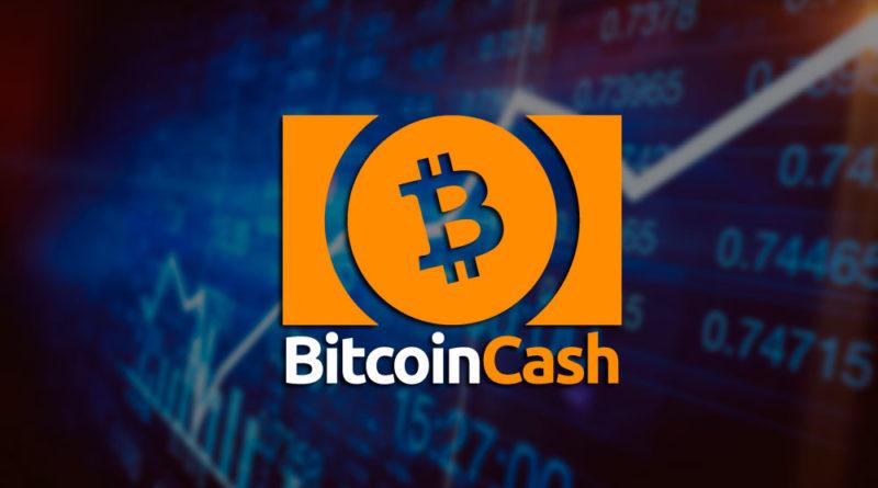 Gráfica actual del Bitcoin Cash