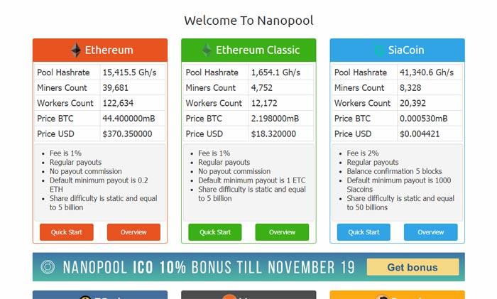 Will Zero Fee Bitcoin Transactions Ever Clear Ethereum Classic Nanopool