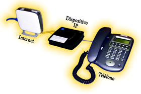 telefonia-ip-voip