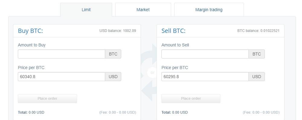 Cex.io presenta una plataforma excelente para trading de bitcoin facil